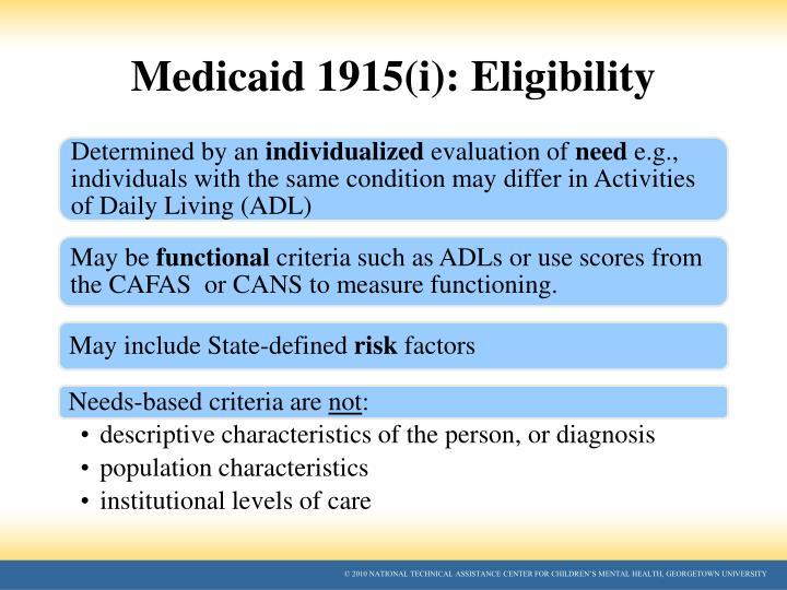 Medicaid 1915(i): Eligibility