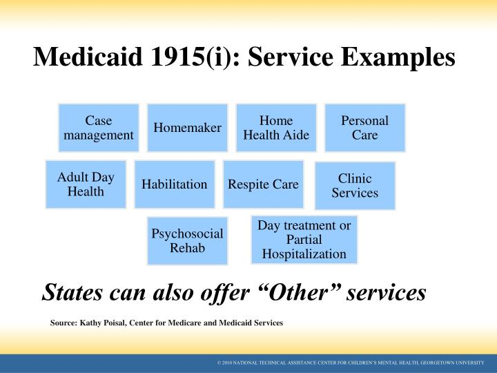 Medicaid 1915(i): Service Examples