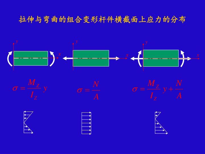 拉伸与弯曲的组合变形杆件横截面上应力的分布
