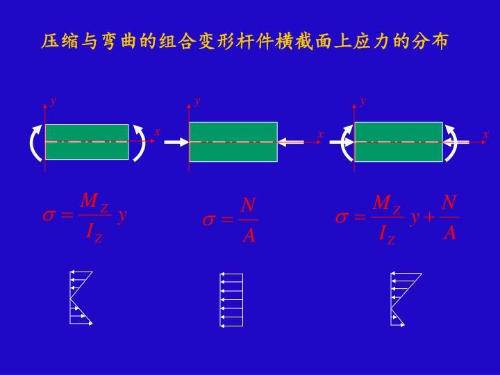 压缩与弯曲的组合变形杆件横截面上应力的分布