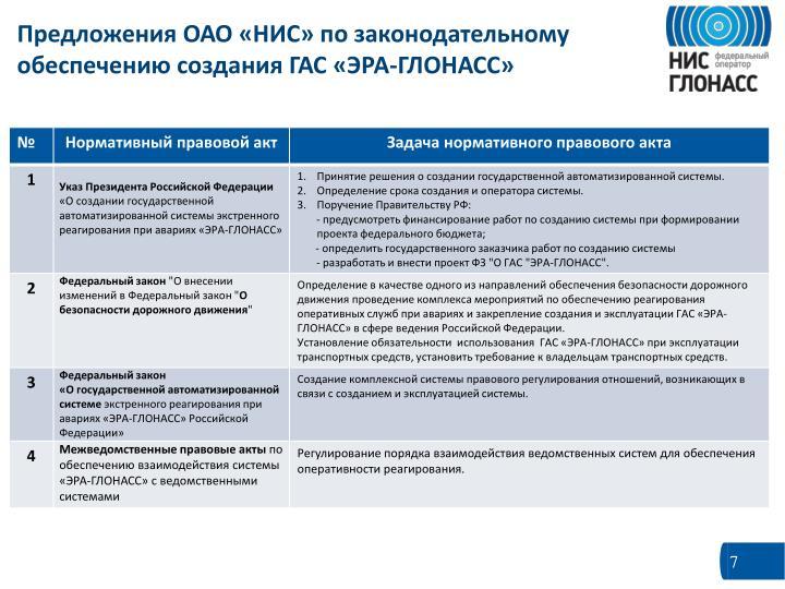 Предложения ОАО «НИС» по законодательному обеспечению создания ГАС «ЭРА-ГЛОНАСС»