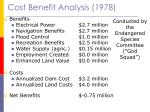 cost benefit analysis 1978