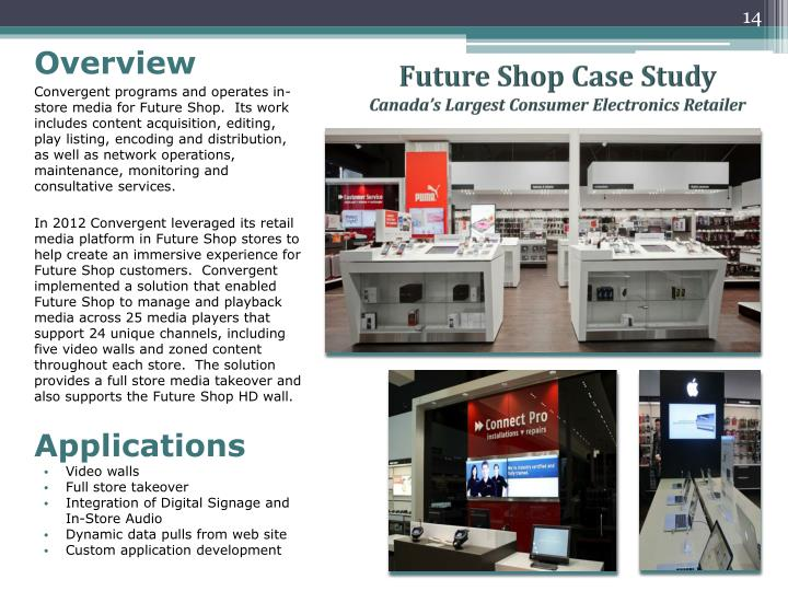Future Shop Case Study