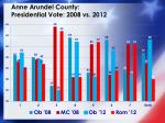 anne arundel county presidential vote 2008 vs 2012