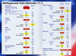 battleground vote estimates 11 1