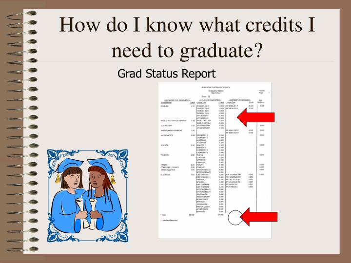 How do I know what credits I need to graduate?
