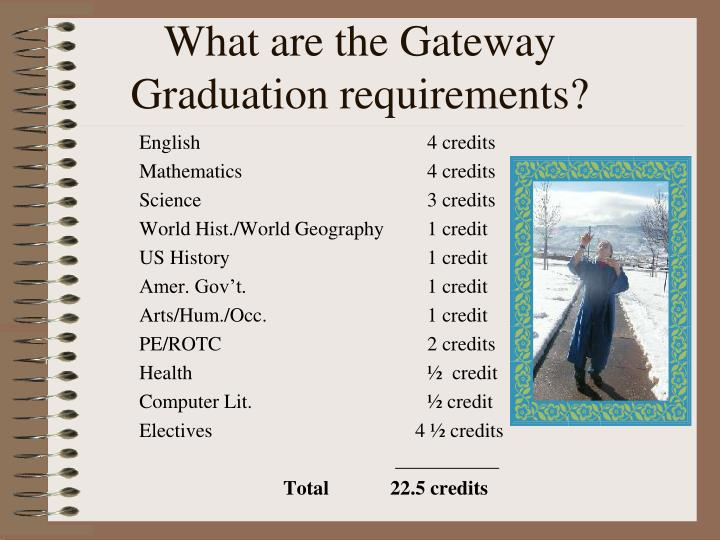 What are the Gateway Graduation requirements?