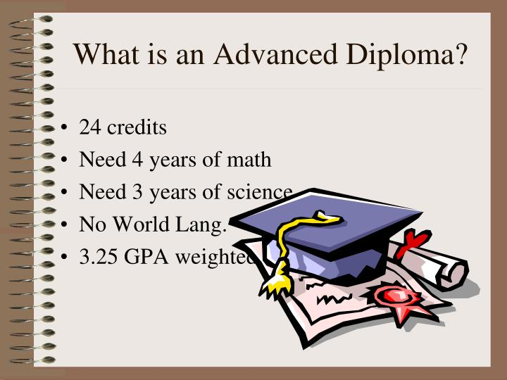 What is an Advanced Diploma?