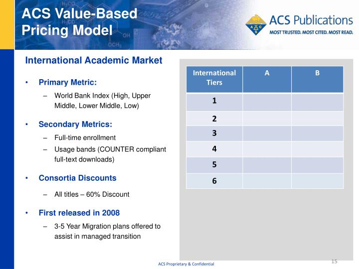 ACS Value-Based