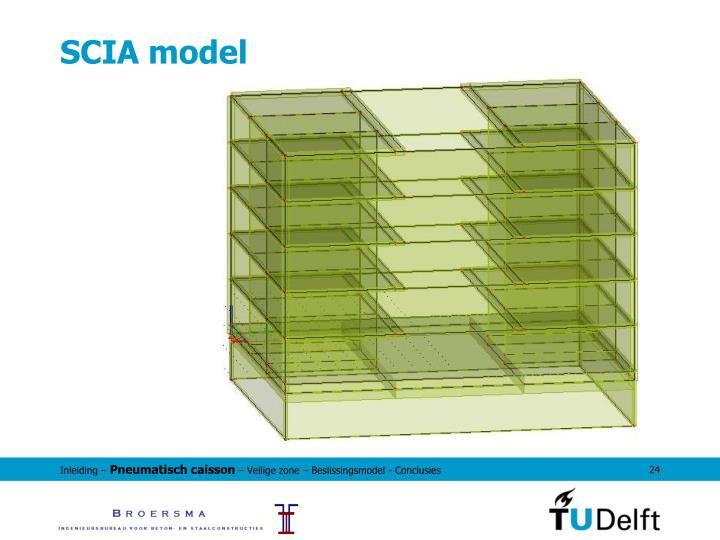 SCIA model