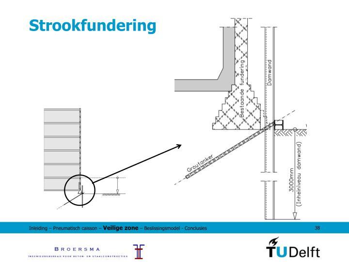 Strookfundering