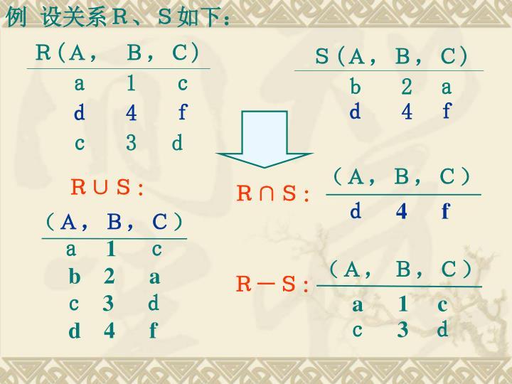 例 设关系R、S如下: