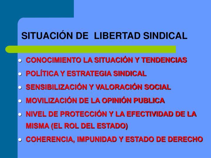 SITUACIÓN DE  LIBERTAD SINDICAL