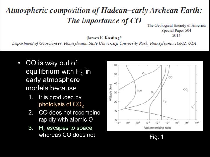 CO is way out of equilibrium with H