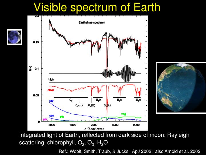 Visible spectrum of Earth