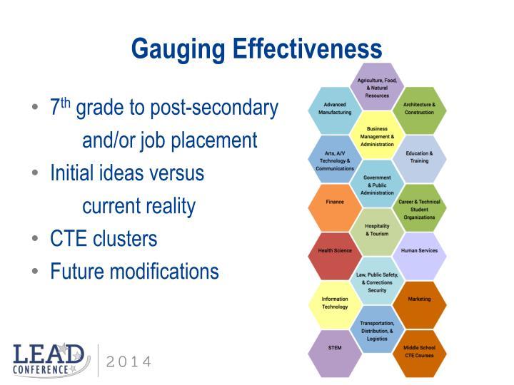 Gauging Effectiveness