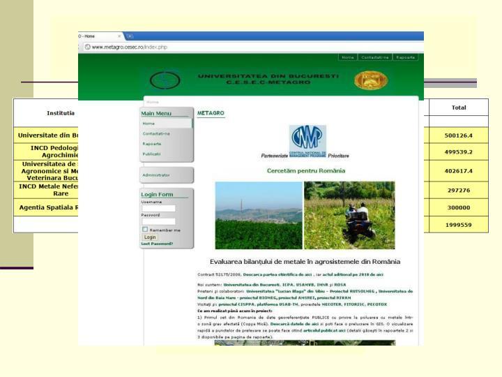 Parteneri, buget, pagina web