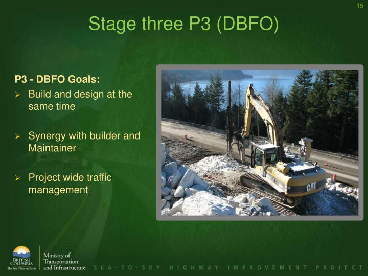 Stage three P3 (DBFO)
