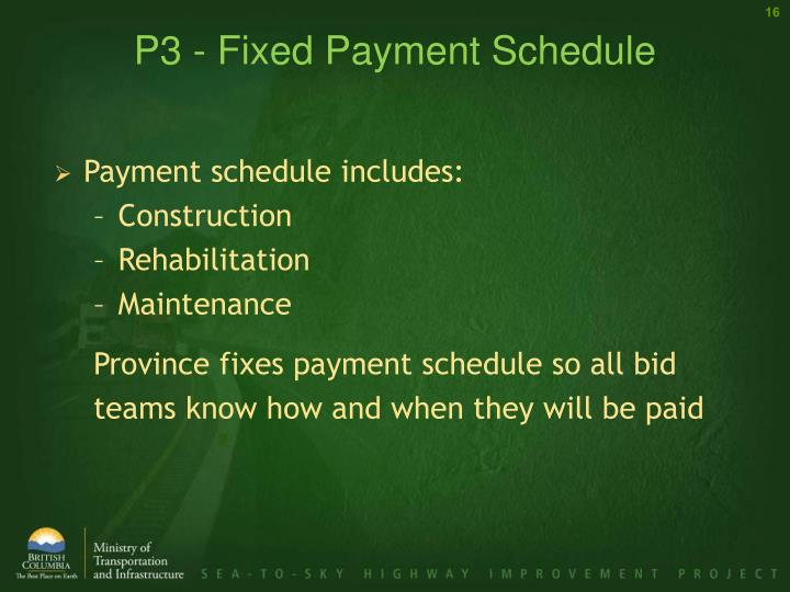 P3 - Fixed Payment Schedule