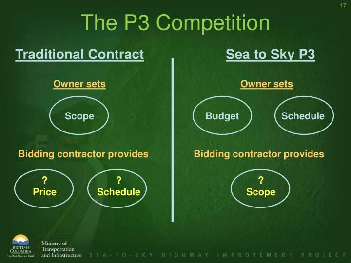 The P3 Competition