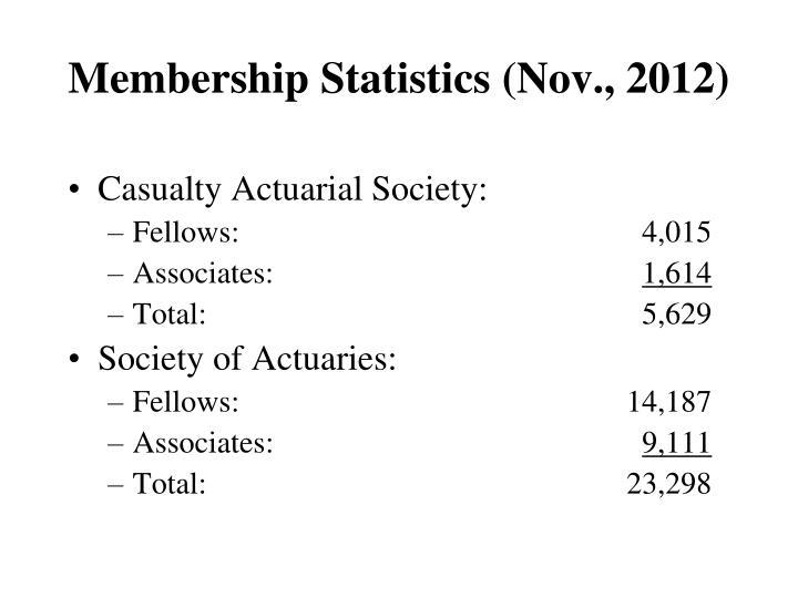 Membership Statistics (Nov., 2012)