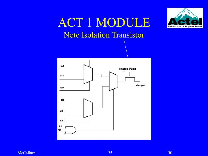 ACT 1 MODULE