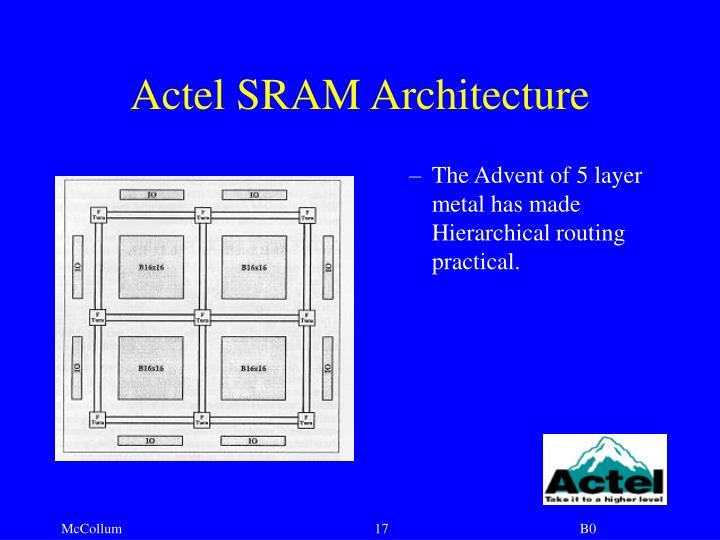 Actel SRAM Architecture
