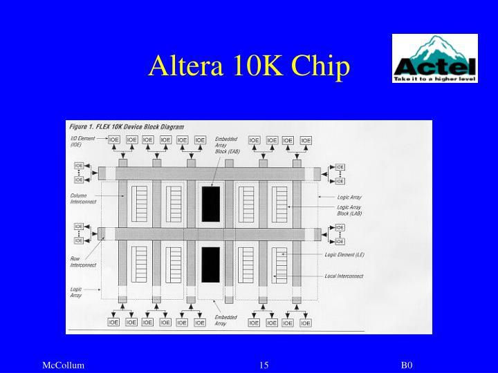 Altera 10K Chip