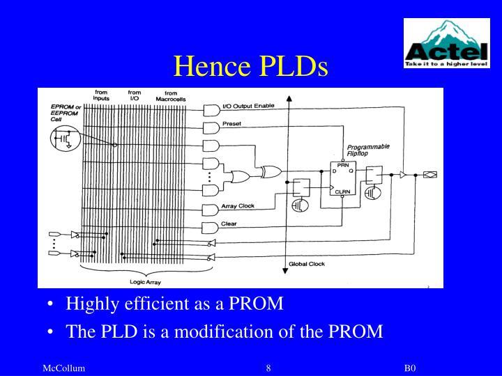 Hence PLDs