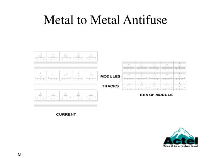Metal to Metal Antifuse