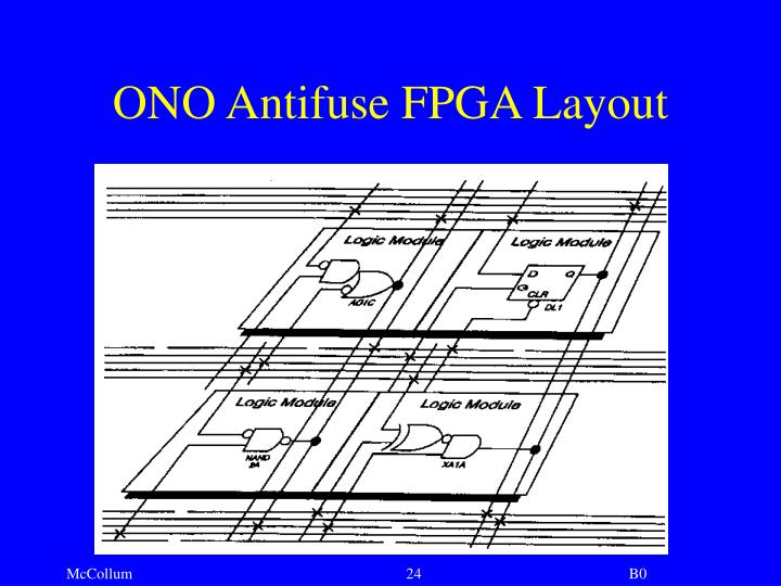 ONO Antifuse FPGA Layout