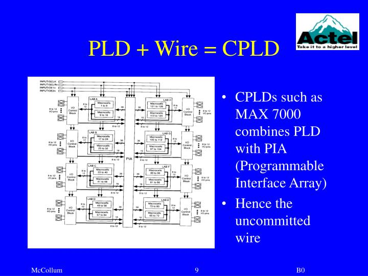 PLD + Wire = CPLD