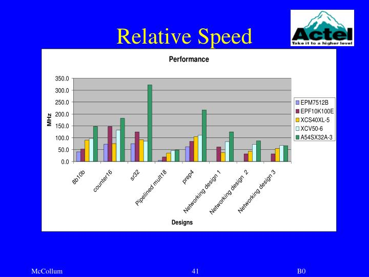 Relative Speed