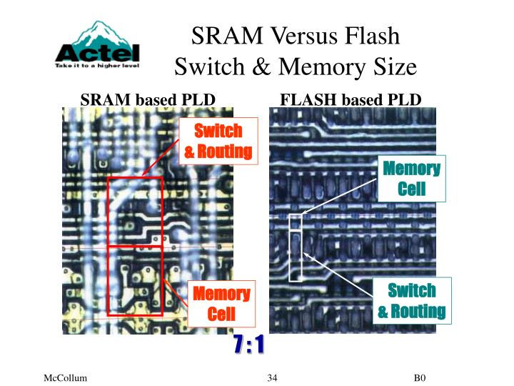 SRAM based PLD