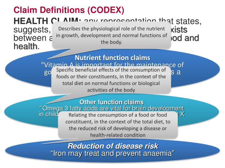 Claim Definitions (CODEX)