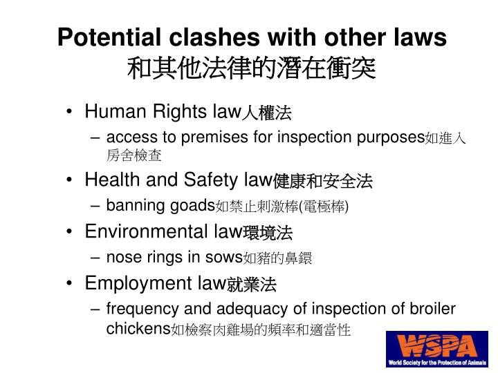 Potential clashes with other laws