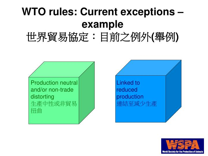 WTO rules: Current exceptions – example
