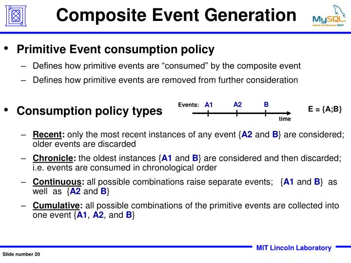 Composite Event Generation