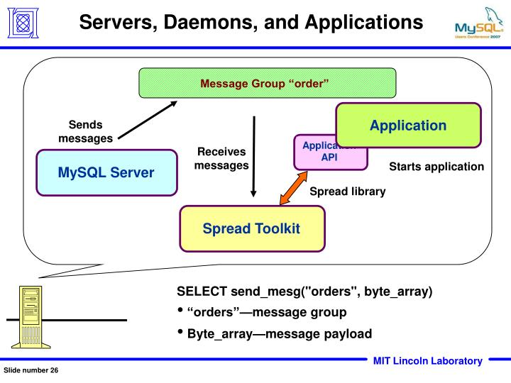 Servers, Daemons, and Applications