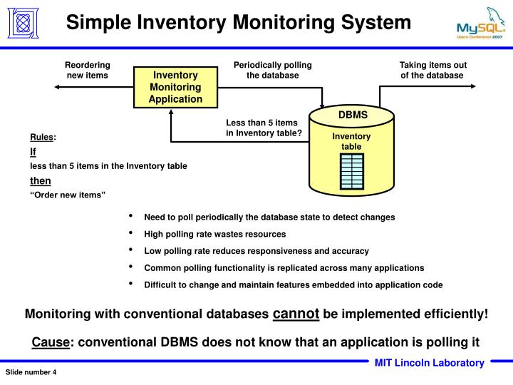 Simple Inventory Monitoring System