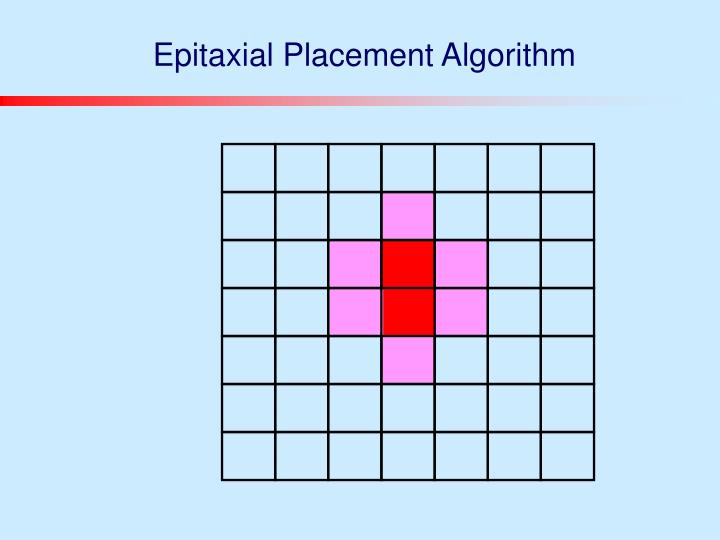 Epitaxial Placement Algorithm