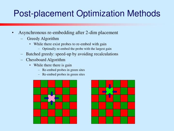 Post-placement Optimization Methods