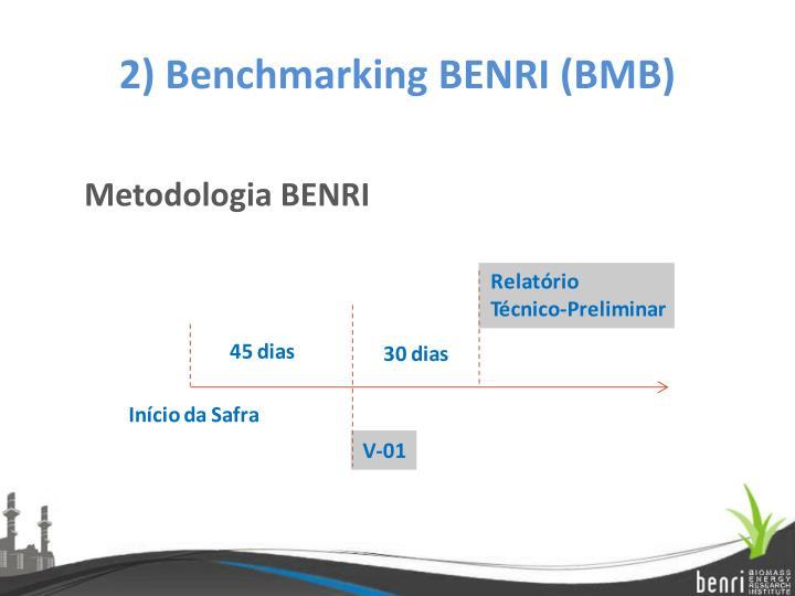 2) Benchmarking BENRI (BMB)