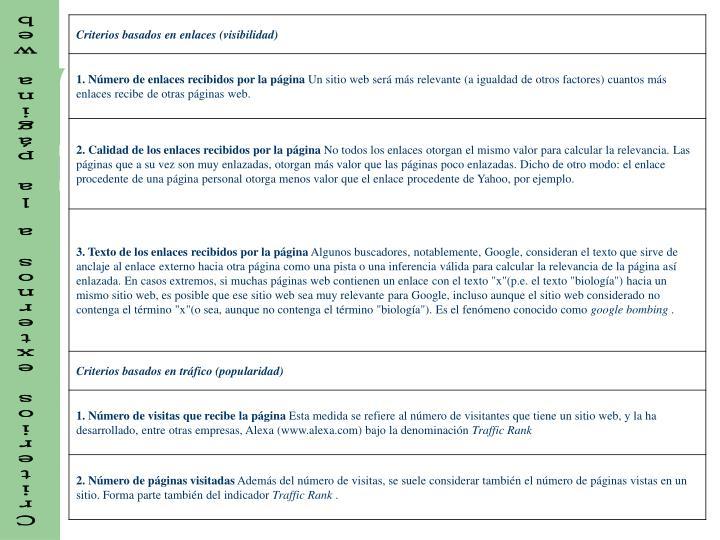 Criterios externos a la página web