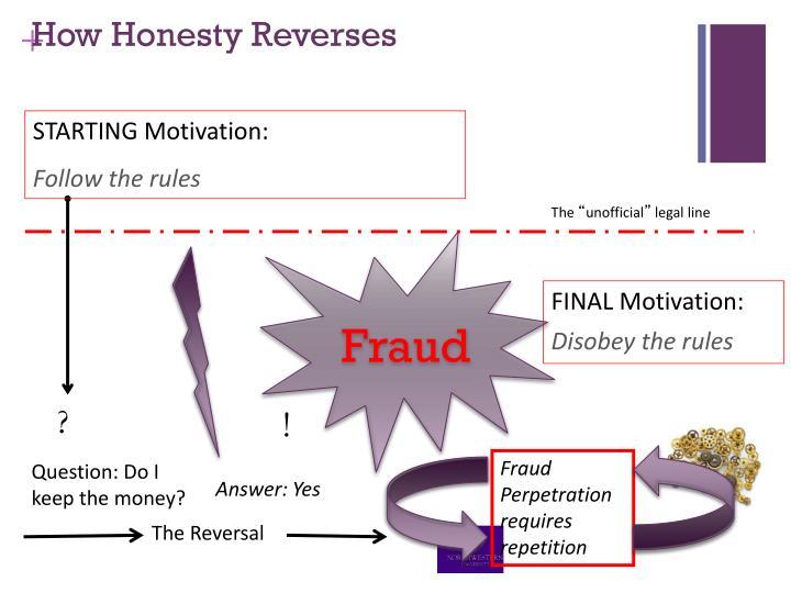 How Honesty Reverses