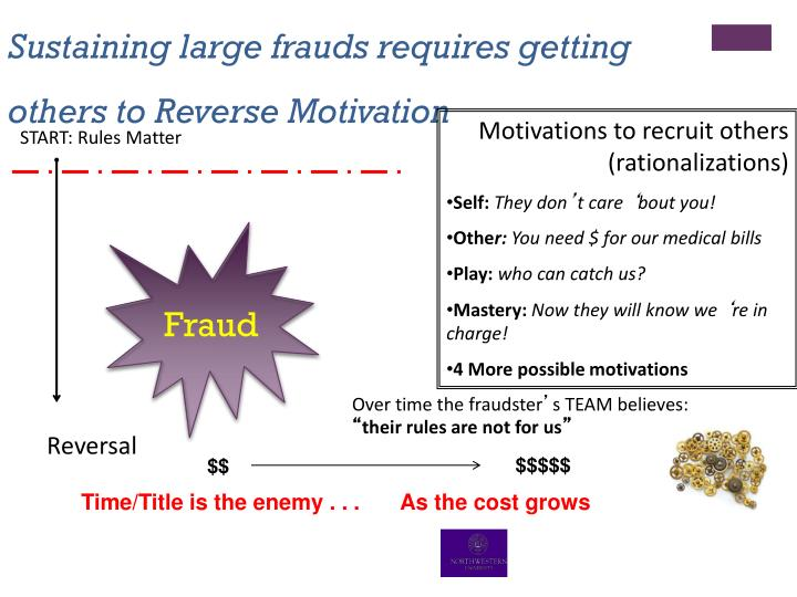 Motivations to recruit others (rationalizations)