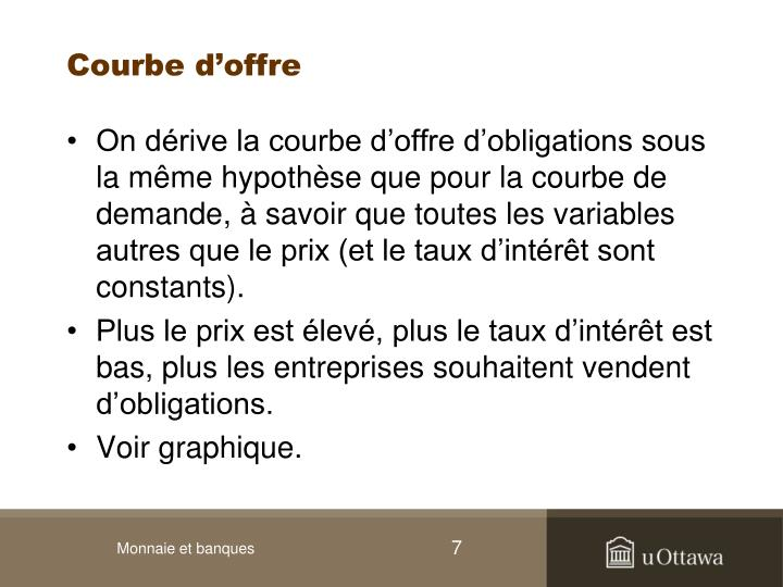 Courbe d'offre