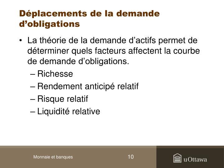 Déplacements de la demande d'obligations