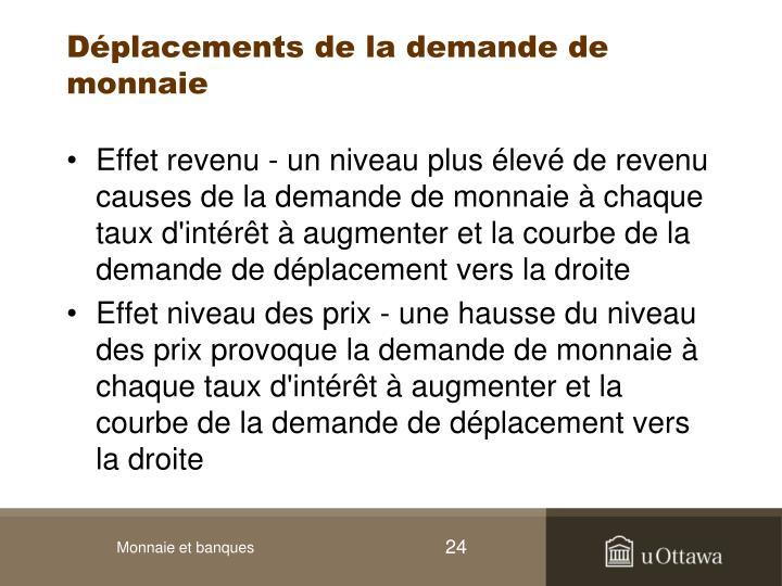 Déplacements de la demande de monnaie