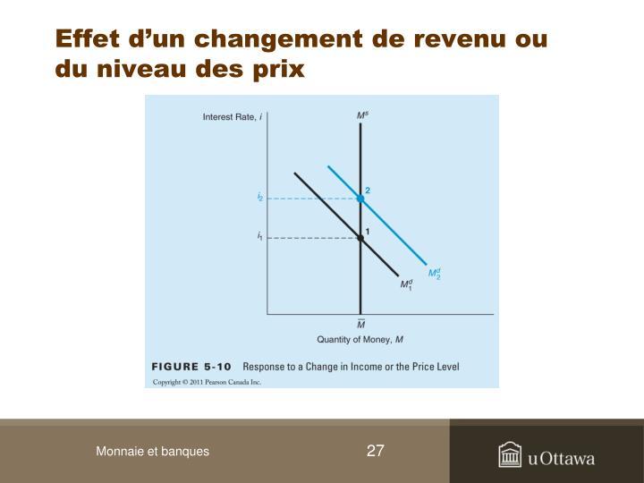 Effet d'un changement de revenu ou du niveau des prix